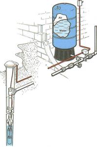 giluminiu-vandens-siurbliu-montavimas-i-grezinius